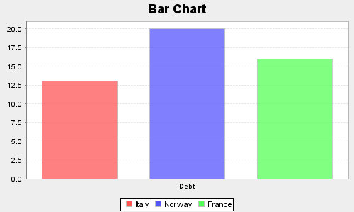 Barchart family search