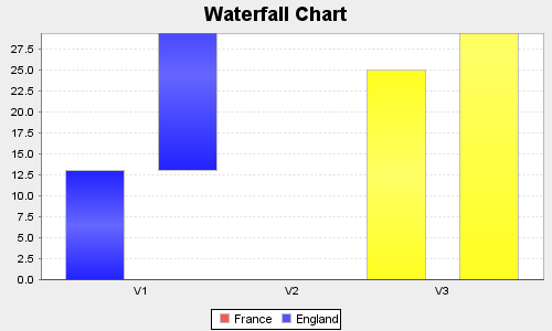 WaterfallChart/Waterfall Chart.png
